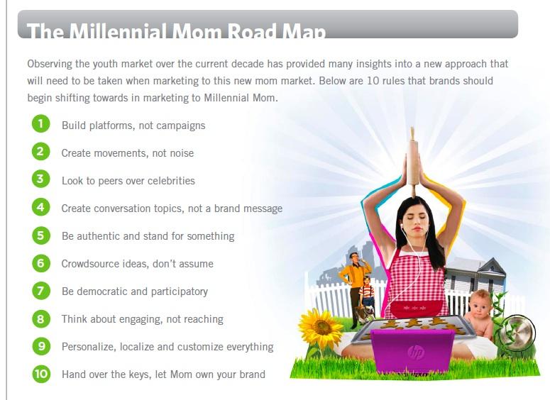 Millennia Mums roadmap